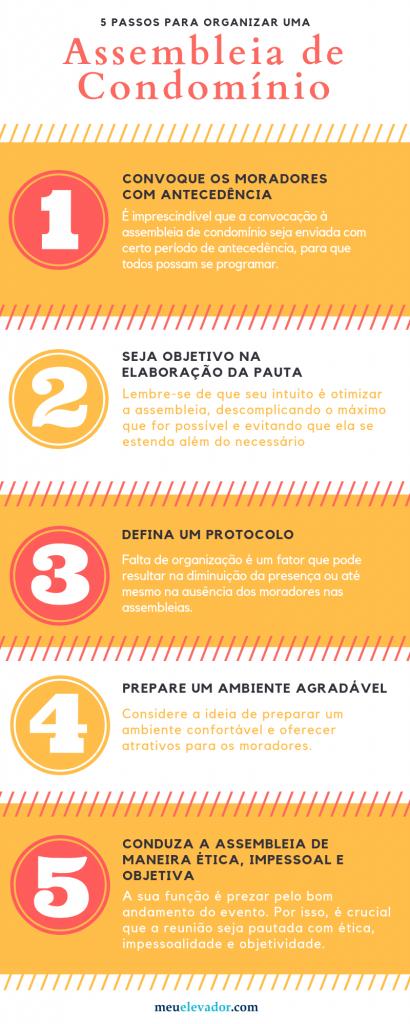 5 passos para organizar uma assembleia em condominio