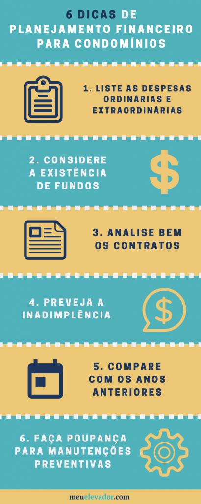 6 dicas de planejamento financeiro para condomínios