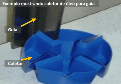 coletor de óleo das guias do elevador